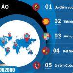 banner bai viet web 150x150 - Giải Pháp Xây Dựng Missed Chủ Động - Không để mất khách hàng