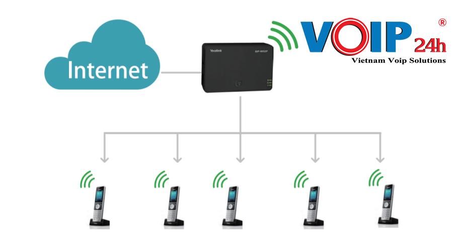 Điện thoại IP yealink W53H kết nối vào máy mẹ W53P