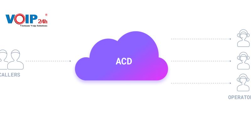 ACD call 800x415 - ACD là gì ? Ứng Dụng ACD trong hệ thống Call Center