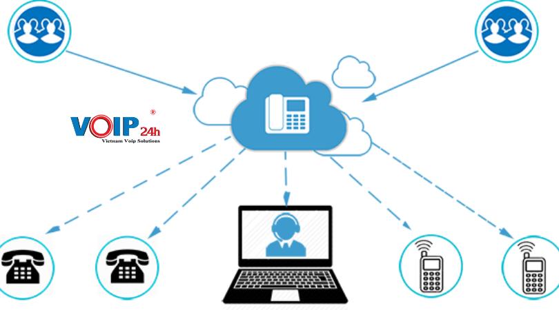 Cách thức hoạt động của Cloud phone