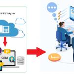 Mô Hình API Kết Nối Tổng Đài Ảo Voip24h với các phần mềm CRM ERP 150x150 - Giải Pháp Xây Dựng Missed Chủ Động - Không để mất khách hàng
