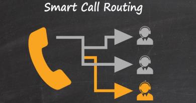 Smart Call Routing 390x205 - Định Tuyến Cuộc Gọi Thông minh ( Smart Call Routing )
