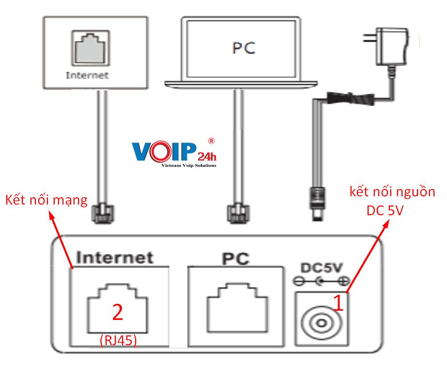 Kết nối nguồn và mạng cho điện thoại Yealink T19 E2