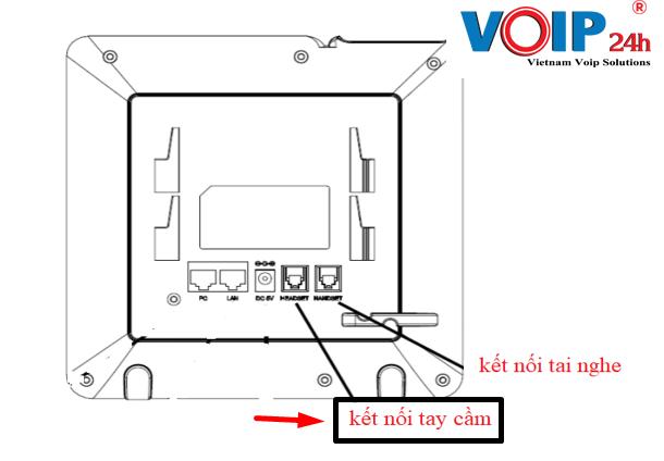 9 1 - hướng dẫn lắp đặt sử dụng điện thoại grandstream gxp1610