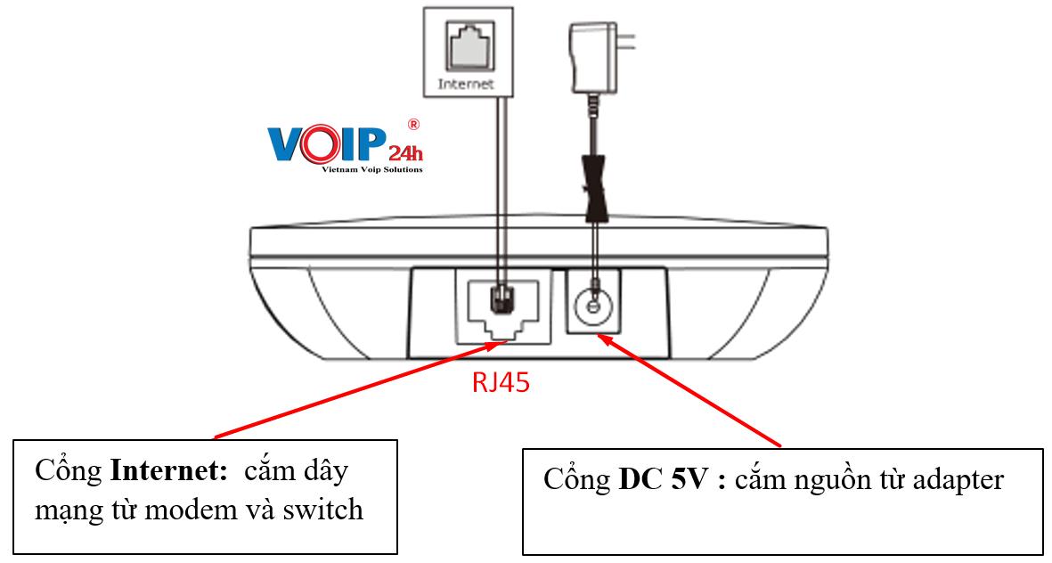 Kết nối mạng và nguồn vào máy trạm