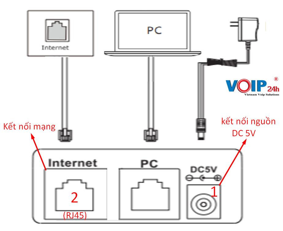 Cắm nguồn và mạng internet vào thân máy